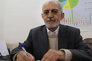 سید کاظم اکرمی