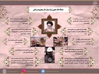 دیدگاه امام خمینی (ره) درباره فقر و محرومیت زدایی