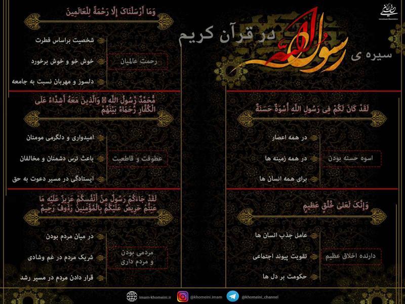 سیره رسول اکرم در قرآن کریم