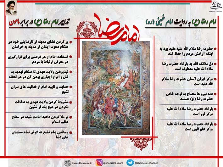 امام رضا (ع) به روایت امام خمینی