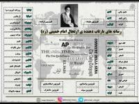 رسانه های بازتاب دهنده ارتحال امام خمینی
