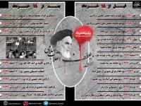 پانزده خرداد، نقطه عطف انقلاب اسلامی