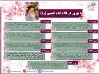 نوروز در کلام امام خمینی(ره)